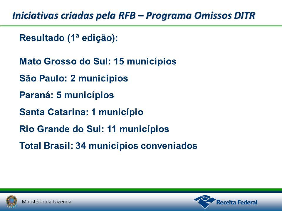Ministério da Fazenda Iniciativas criadas pela RFB – Programa Omissos DITR Mato Grosso do Sul: 15 municípios São Paulo: 2 municípios Paraná: 5 municíp