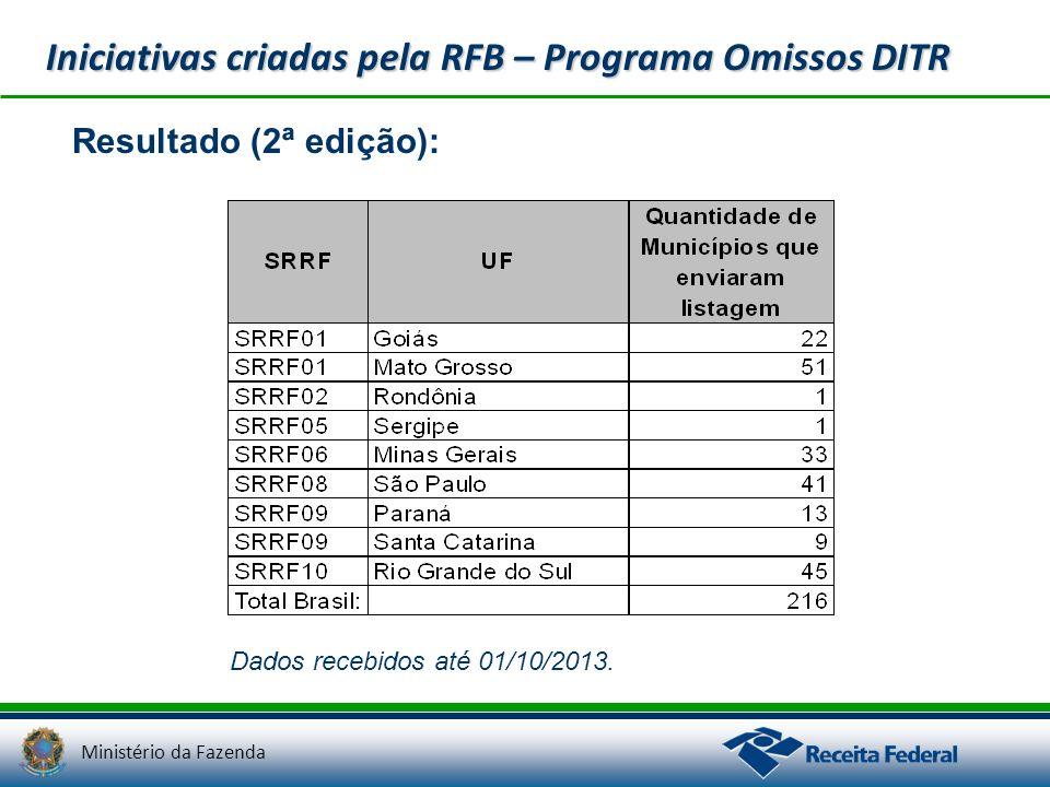 Ministério da Fazenda Iniciativas criadas pela RFB – Programa Omissos DITR Resultado (2ª edição): Dados recebidos até 01/10/2013.