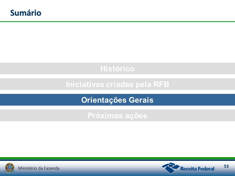 Ministério da Fazenda 53 Histórico Iniciativas criadas pela RFB Orientações Gerais Sumário Próximas ações