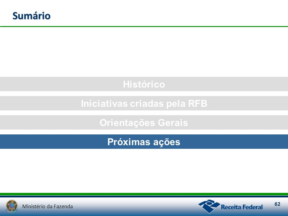 Ministério da Fazenda 62 Histórico Iniciativas criadas pela RFB Orientações Gerais Sumário Próximas ações
