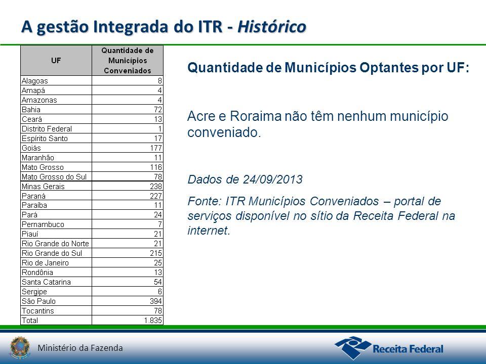 Ministério da Fazenda Quantidade de Municípios Optantes por UF: Acre e Roraima não têm nenhum município conveniado. Dados de 24/09/2013 Fonte: ITR Mun