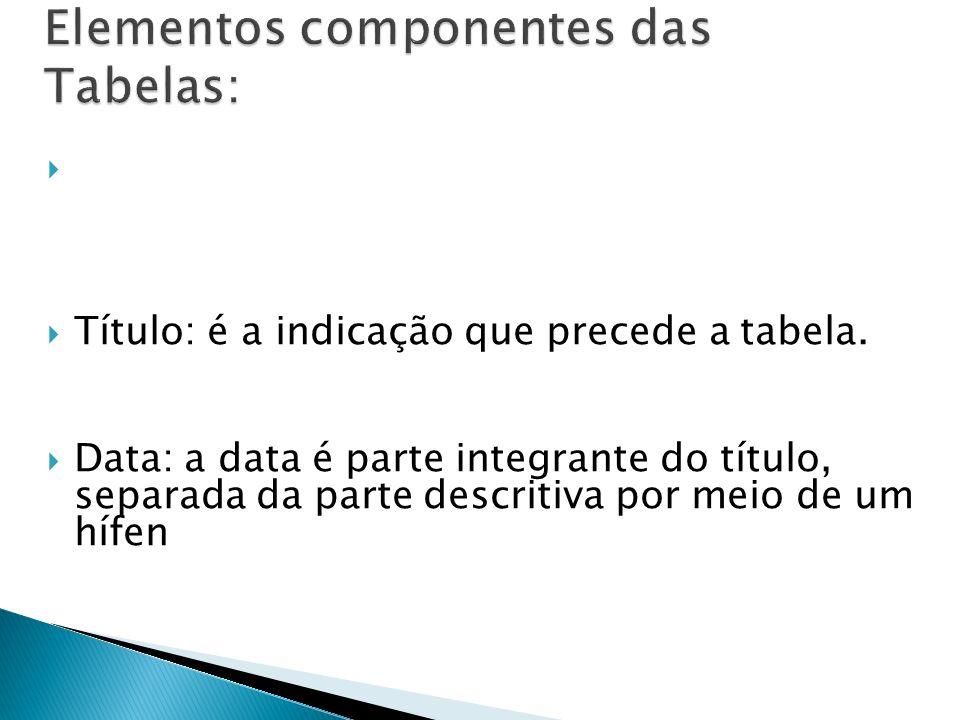 Referência: elemento usado para identificar a tabela. Título: é a indicação que precede a tabela. Data: a data é parte integrante do título, separada