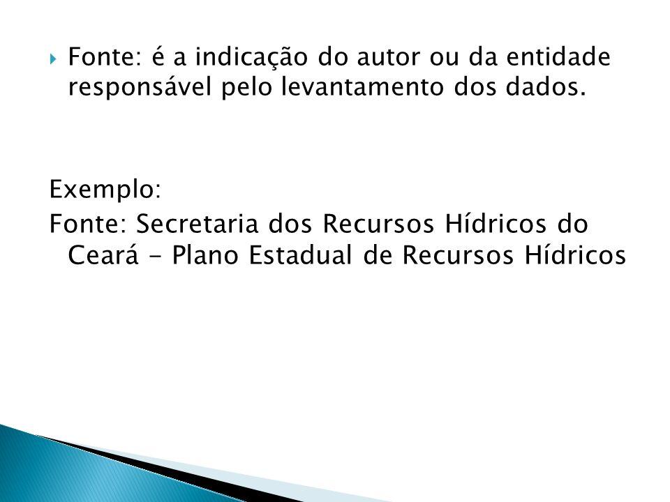 Fonte: é a indicação do autor ou da entidade responsável pelo levantamento dos dados. Exemplo: Fonte: Secretaria dos Recursos Hídricos do Ceará - Plan