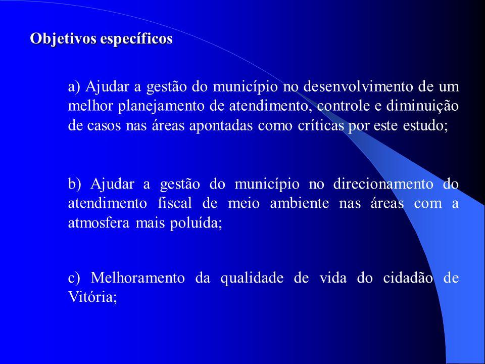 Objetivos específico Objetivos específicos a) Ajudar a gestão do município no desenvolvimento de um melhor planejamento de atendimento, controle e dim