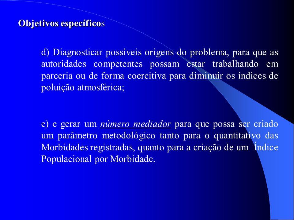 Objetivos específico Objetivos específicos d) Diagnosticar possíveis origens do problema, para que as autoridades competentes possam estar trabalhando
