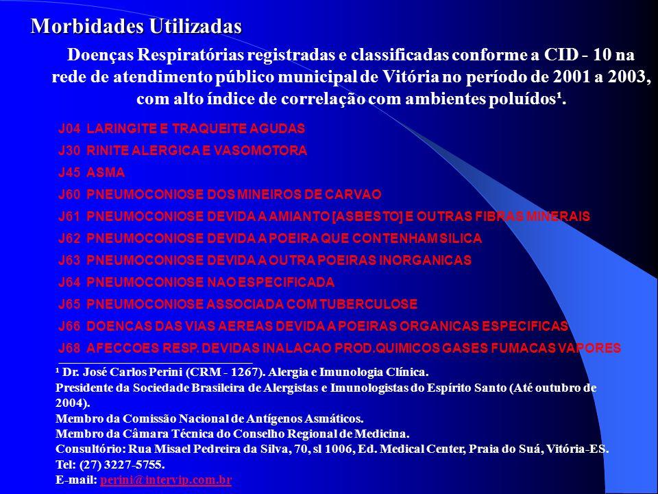 Morbidades Utilizadas J04 LARINGITE E TRAQUEITE AGUDAS J30 RINITE ALERGICA E VASOMOTORA J45 ASMA J60 PNEUMOCONIOSE DOS MINEIROS DE CARVAO J61 PNEUMOCO