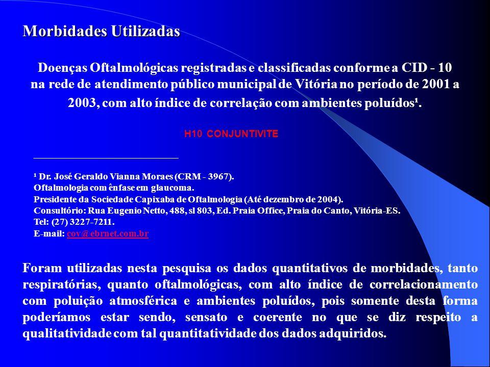 Morbidades Utilizadas H10 CONJUNTIVITE Doenças Oftalmológicas registradas e classificadas conforme a CID - 10 na rede de atendimento público municipal