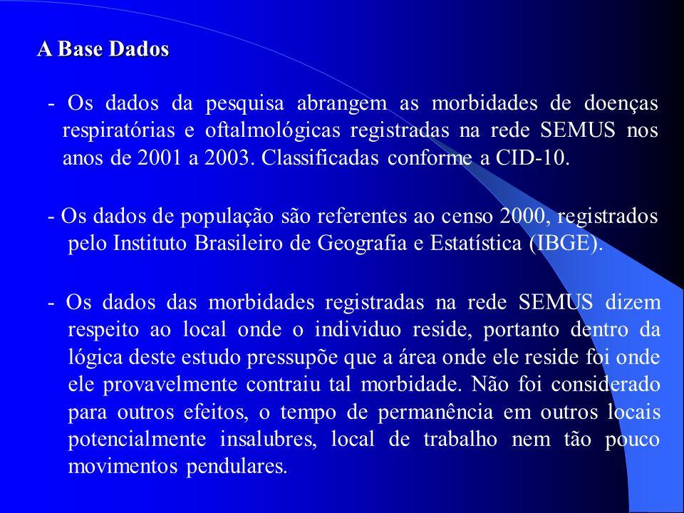 A Base Dados - Os dados das morbidades registradas na rede SEMUS dizem respeito ao local onde o individuo reside, portanto dentro da lógica deste estu