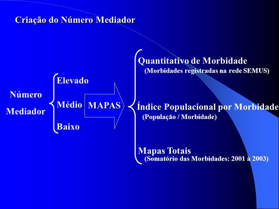 Número Mediador Elevado Médio Baixo Quantitativo de Morbidade Índice Populacional por Morbidade Mapas Totais Criação do Número Mediador (População / M