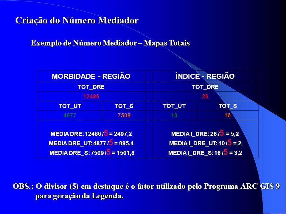 Criação do Número Mediador Exemplo de Número Mediador – Mapas Totais MORBIDADE - REGIÃO ÍNDICE - REGIÃO TOT_DRE 12486 26 TOT_UTTOT_S TOT_UTTOT_S 49777