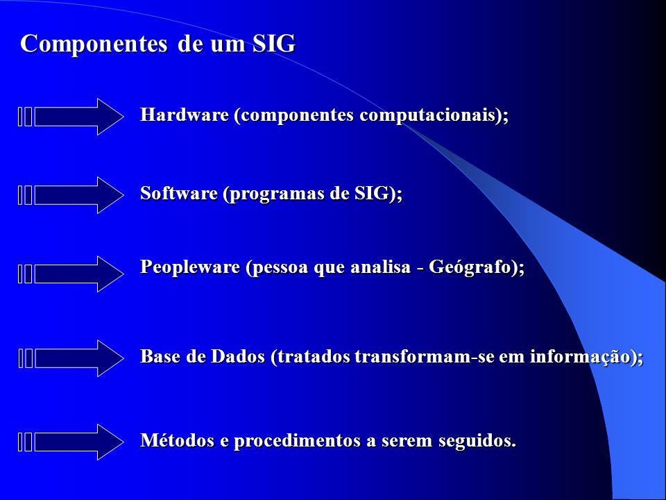 Componentes de um SIG Hardware (componentes computacionais); Software (programas de SIG); Peopleware (pessoa que analisa - Geógrafo); Base de Dados (t