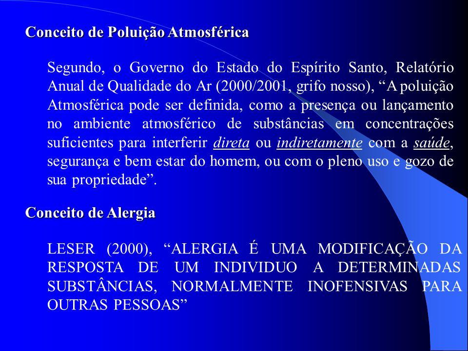 Conceito de Poluição Atmosférica Segundo, o Governo do Estado do Espírito Santo, Relatório Anual de Qualidade do Ar (2000/2001, grifo nosso), A poluiç