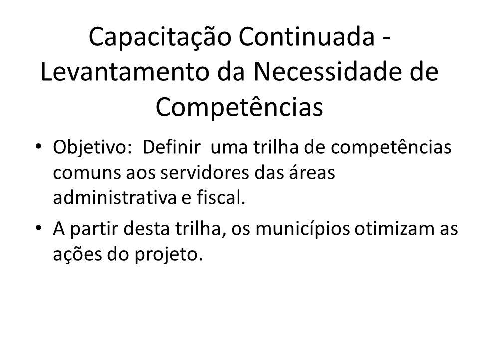 Capacitação Continuada - Levantamento da Necessidade de Competências Objetivo: Definir uma trilha de competências comuns aos servidores das áreas administrativa e fiscal.