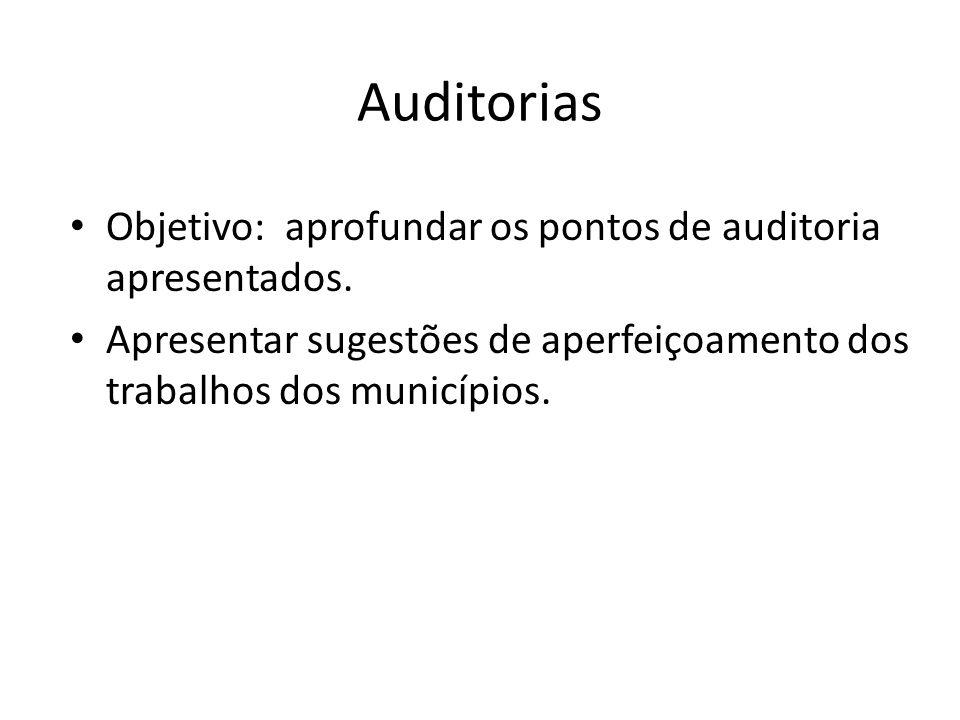 Auditorias Objetivo: aprofundar os pontos de auditoria apresentados.
