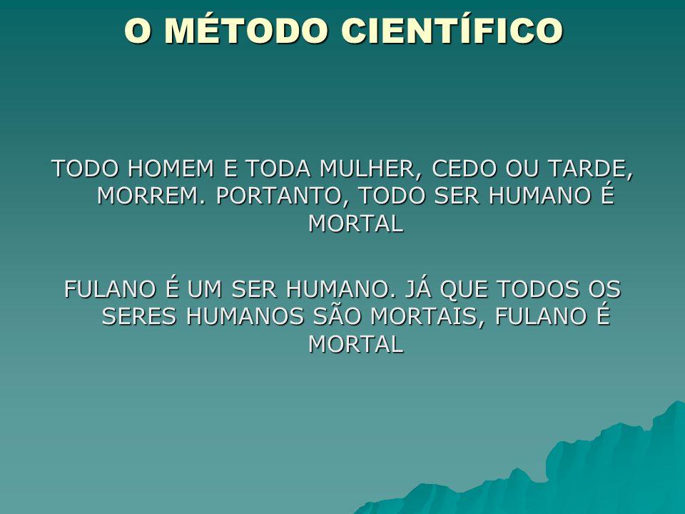 O MÉTODO CIENTÍFICO TODO HOMEM E TODA MULHER, CEDO OU TARDE, MORREM. PORTANTO, TODO SER HUMANO É MORTAL FULANO É UM SER HUMANO. JÁ QUE TODOS OS SERES