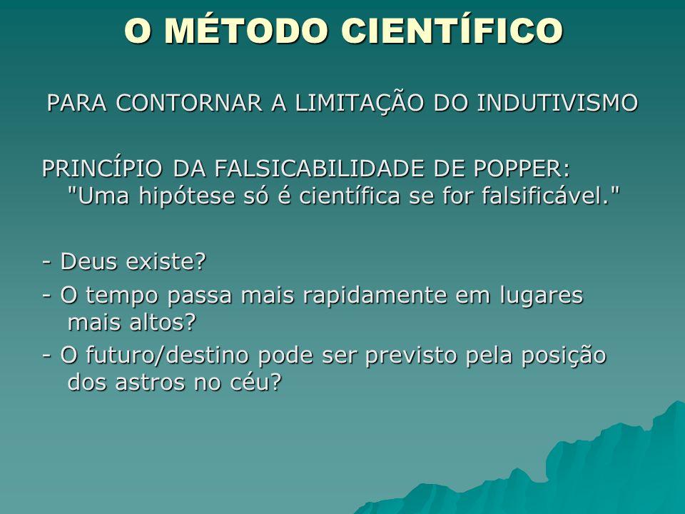 O MÉTODO CIENTÍFICO PARA CONTORNAR A LIMITAÇÃO DO INDUTIVISMO PRINCÍPIO DA FALSICABILIDADE DE POPPER: