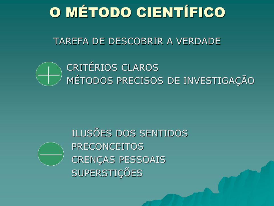 O MÉTODO CIENTÍFICO TAREFA DE DESCOBRIR A VERDADE CRITÉRIOS CLAROS CRITÉRIOS CLAROS MÉTODOS PRECISOS DE INVESTIGAÇÃO MÉTODOS PRECISOS DE INVESTIGAÇÃO