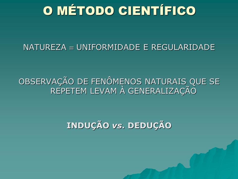 O MÉTODO CIENTÍFICO NATUREZA UNIFORMIDADE E REGULARIDADE OBSERVAÇÃO DE FENÔMENOS NATURAIS QUE SE REPETEM LEVAM À GENERALIZAÇÃO INDUÇÃO vs. DEDUÇÃO