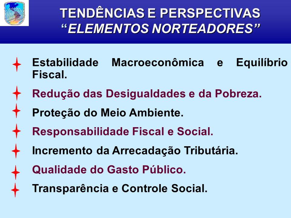TENDÊNCIAS E PERSPECTIVASELEMENTOS NORTEADORES Estabilidade Macroeconômica e Equilíbrio Fiscal.