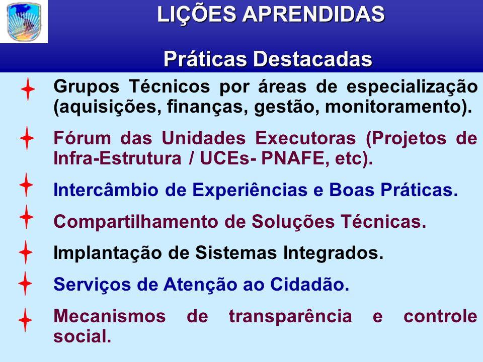 LIÇÕES APRENDIDAS Práticas Destacadas LIÇÕES APRENDIDAS Práticas Destacadas Grupos Técnicos por áreas de especialização (aquisições, finanças, gestão, monitoramento).