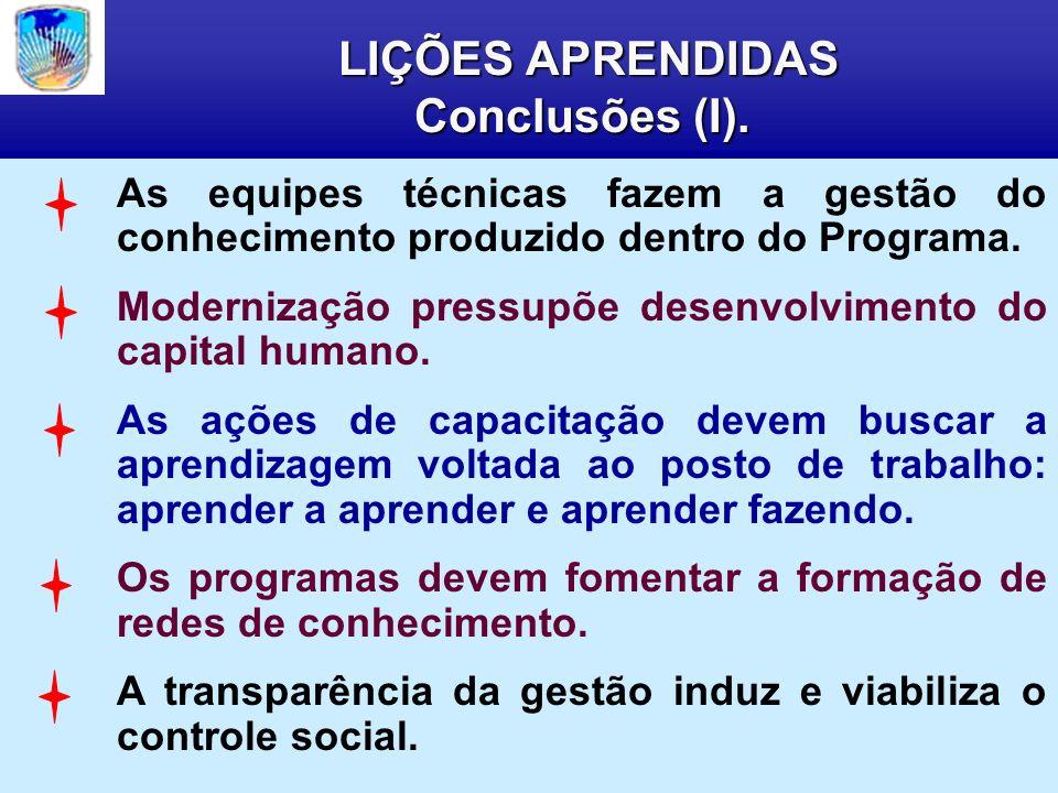 LIÇÕES APRENDIDAS Conclusões (I). LIÇÕES APRENDIDAS Conclusões (I).