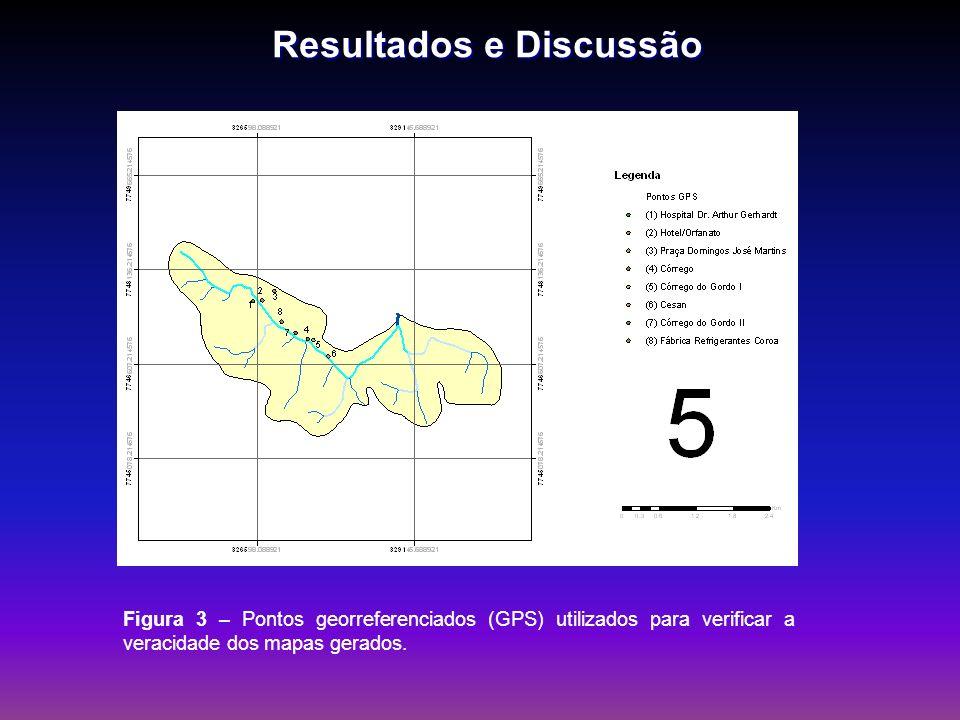 Resultados e Discussão Resultados e Discussão Figura 3 – Pontos georreferenciados (GPS) utilizados para verificar a veracidade dos mapas gerados.