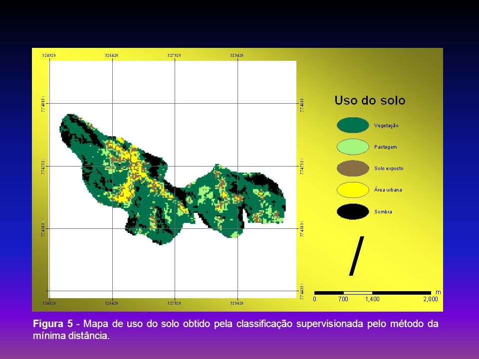 Figura 5 - Mapa de uso do solo obtido pela classificação supervisionada pelo método da mínima distância.