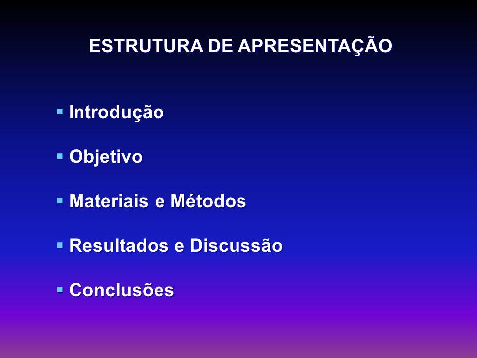 ESTRUTURA DE APRESENTAÇÃO Introdução Objetivo Objetivo Materiais e Métodos Materiais e Métodos Resultados e Discussão Resultados e Discussão Conclusõe