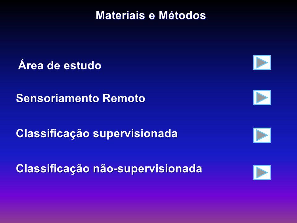 Materiais e Métodos Área de estudo Sensoriamento Remoto Classificação não-supervisionada Classificação supervisionada