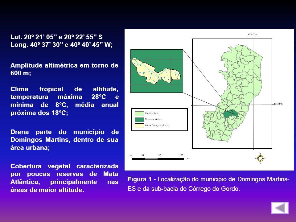 Figura 1 - Localização do municipio de Domingos Martins- ES e da sub-bacia do Córrego do Gordo. 20°0'0