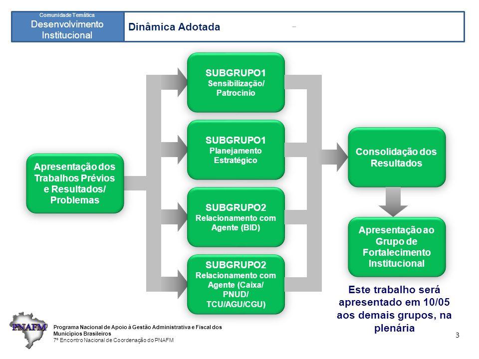 Programa Nacional de Apoio à Gestão Administrativa e Fiscal dos Municípios Brasileiros 7º Encontro Nacional de Coordenação do PNAFM Comunidade Temática Desenvolvimento Institucional Dinâmica Adotada 3 Apresentação dos Trabalhos Prévios e Resultados/ Problemas SUBGRUPO1 Sensibilização/ Patrocínio SUBGRUPO1 Sensibilização/ Patrocínio SUBGRUPO1 Planejamento Estratégico SUBGRUPO1 Planejamento Estratégico SUBGRUPO2 Relacionamento com Agente (BID) SUBGRUPO2 Relacionamento com Agente (BID) SUBGRUPO2 Relacionamento com Agente (Caixa/ PNUD/ TCU/AGU/CGU) SUBGRUPO2 Relacionamento com Agente (Caixa/ PNUD/ TCU/AGU/CGU) Consolidação dos Resultados Apresentação ao Grupo de Fortalecimento Institucional Este trabalho será apresentado em 10/05 aos demais grupos, na plenária