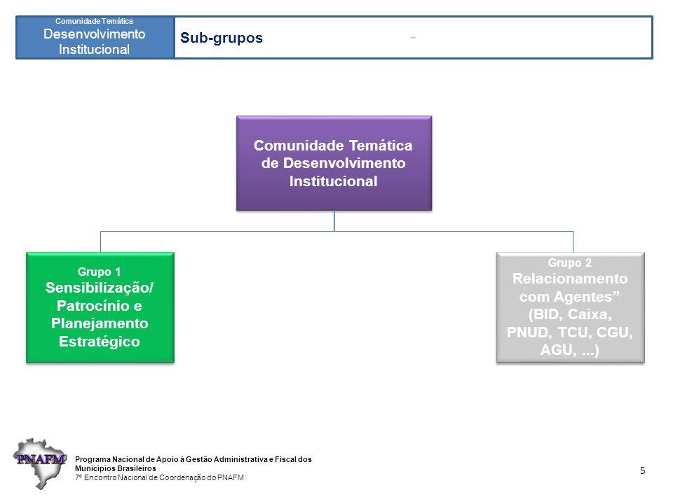 Programa Nacional de Apoio à Gestão Administrativa e Fiscal dos Municípios Brasileiros 7º Encontro Nacional de Coordenação do PNAFM Comunidade Temática Desenvolvimento Institucional 5 Comunidade Temática de Desenvolvimento Institucional Comunidade Temática de Desenvolvimento Institucional Grupo 1 Sensibilização/ Patrocínio e Planejamento Estratégico Grupo 1 Sensibilização/ Patrocínio e Planejamento Estratégico Grupo 2 Relacionamento com Agentes (BID, Caixa, PNUD, TCU, CGU, AGU,...) Grupo 2 Relacionamento com Agentes (BID, Caixa, PNUD, TCU, CGU, AGU,...) Sub-grupos