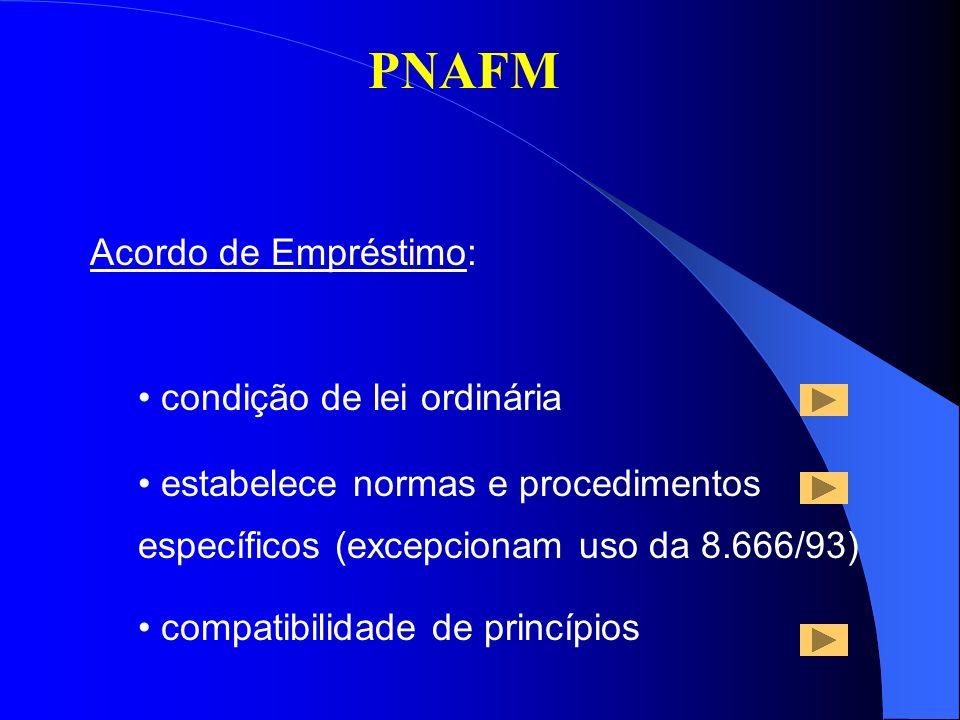 PNAFM Acordo de Empréstimo: condição de lei ordinária estabelece normas e procedimentos específicos (excepcionam uso da 8.666/93) compatibilidade de p