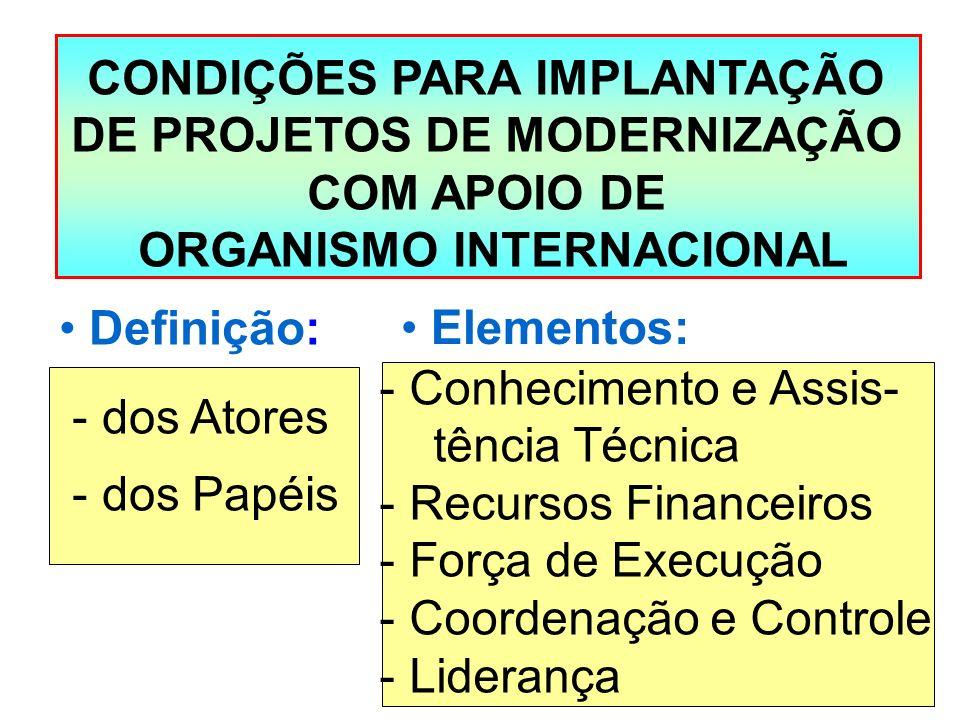 CONDIÇÕES PARA IMPLANTAÇÃO DE PROJETOS DE MODERNIZAÇÃO COM APOIO DE ORGANISMO INTERNACIONAL - Conhecimento e Assis- tência Técnica - Recursos Financeiros - Força de Execução - Coordenação e Controle - Liderança Definição: - dos Atores - dos Papéis Elementos: