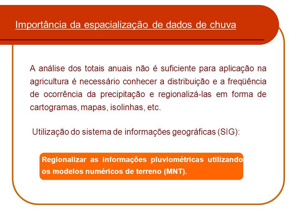 Modelo Numérico de Terreno É possível materializar informações georreferenciadas e analisar sua abrangência geográfica.