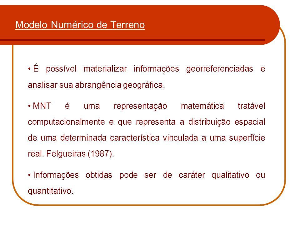 Modelo Numérico de Terreno É possível materializar informações georreferenciadas e analisar sua abrangência geográfica. MNT é uma representação matemá