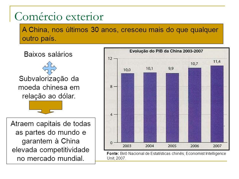 Comércio exterior Fonte: Birô Nacional de Estatísticas chinês; Economist Intelligence Unit, 2007. A China, nos últimos 30 anos, cresceu mais do que qu