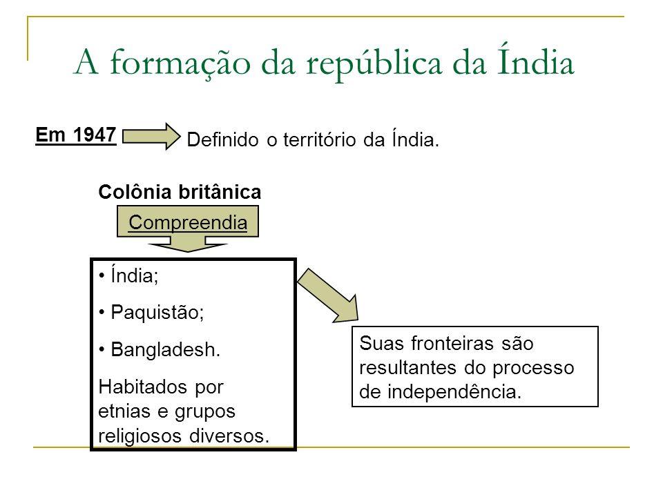 A formação da república da Índia Suas fronteiras são resultantes do processo de independência. Em 1947 Definido o território da Índia. Colônia britâni