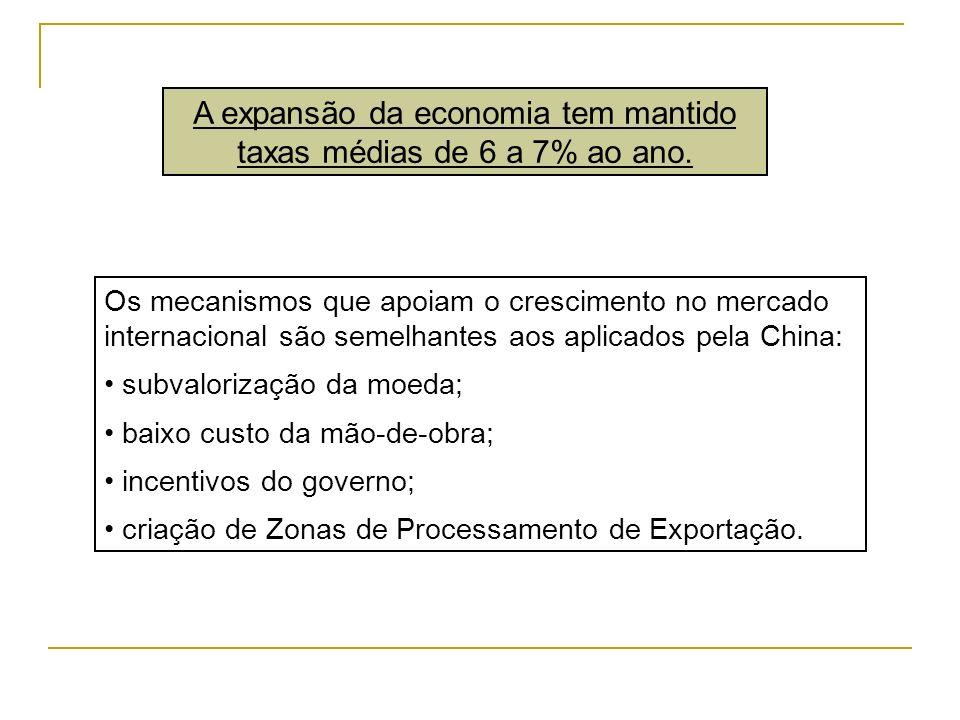 A expansão da economia tem mantido taxas médias de 6 a 7% ao ano. Os mecanismos que apoiam o crescimento no mercado internacional são semelhantes aos