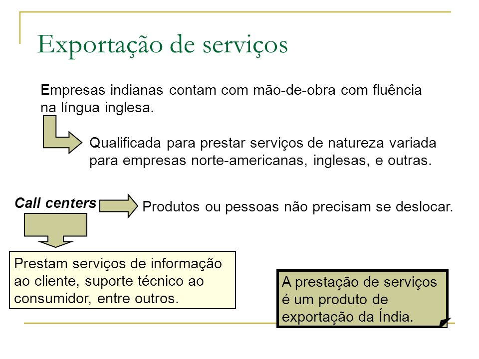Exportação de serviços Empresas indianas contam com mão-de-obra com fluência na língua inglesa. Qualificada para prestar serviços de natureza variada