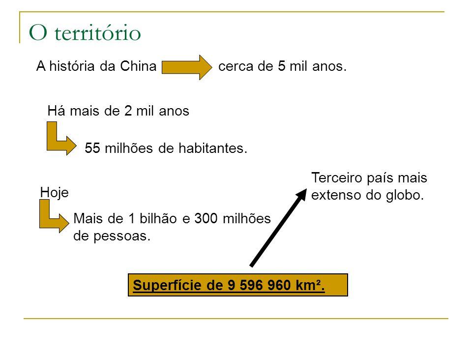 O território Superfície de 9 596 960 km². A história da Chinacerca de 5 mil anos. Há mais de 2 mil anos 55 milhões de habitantes. Hoje Mais de 1 bilhã