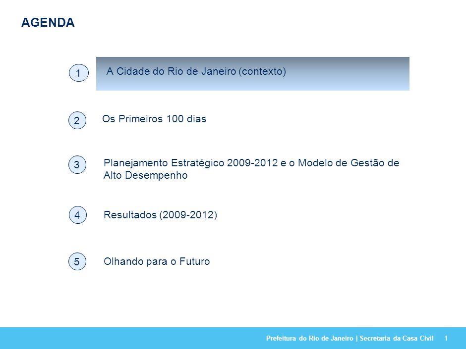 Prefeitura do Rio de Janeiro | Secretaria da Casa Civil AGENDA 1 A Cidade do Rio de Janeiro (contexto) 1 Resultados (2009-2012) 4 Os Primeiros 100 dias 2 Planejamento Estratégico 2009-2012 e o Modelo de Gestão de Alto Desempenho 3 Olhando para o Futuro 5