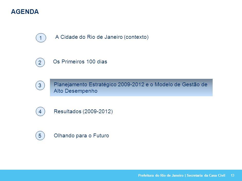Prefeitura do Rio de Janeiro | Secretaria da Casa Civil12 Investimentos (Bilhões R$) (1)Posição: 01/11/2012; (2)Sem considerar os investimentos das PP