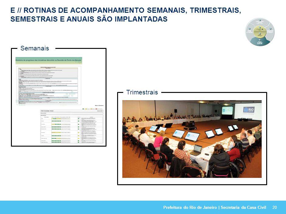 Prefeitura do Rio de Janeiro | Secretaria da Casa Civil D // A IMPLANTAÇÃO DO PLANO PREVÊ O DESDOBRAMENTO DAS METAS VIA ACORDO DE RESULTADOS E O DETAL