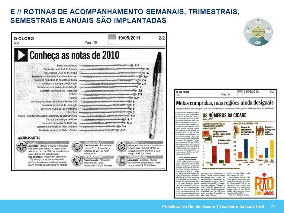 Prefeitura do Rio de Janeiro | Secretaria da Casa Civil E // ROTINAS DE ACOMPANHAMENTO SEMANAIS, TRIMESTRAIS, SEMESTRAIS E ANUAIS SÃO IMPLANTADAS 20 S