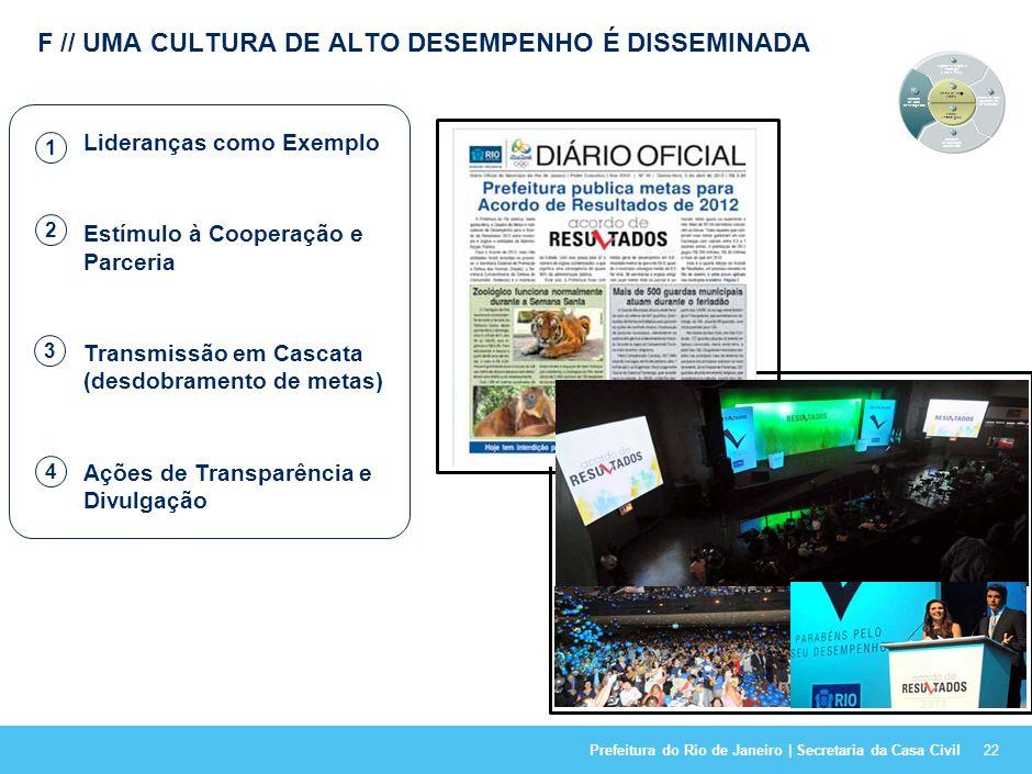 Prefeitura do Rio de Janeiro | Secretaria da Casa Civil E // ROTINAS DE ACOMPANHAMENTO SEMANAIS, TRIMESTRAIS, SEMESTRAIS E ANUAIS SÃO IMPLANTADAS 21 P