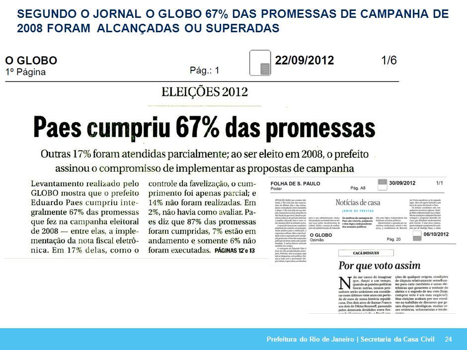 Prefeitura do Rio de Janeiro | Secretaria da Casa Civil AGENDA 23 A Cidade do Rio de Janeiro (contexto) 1 Resultados (2009-2012) 4 Os Primeiros 100 di