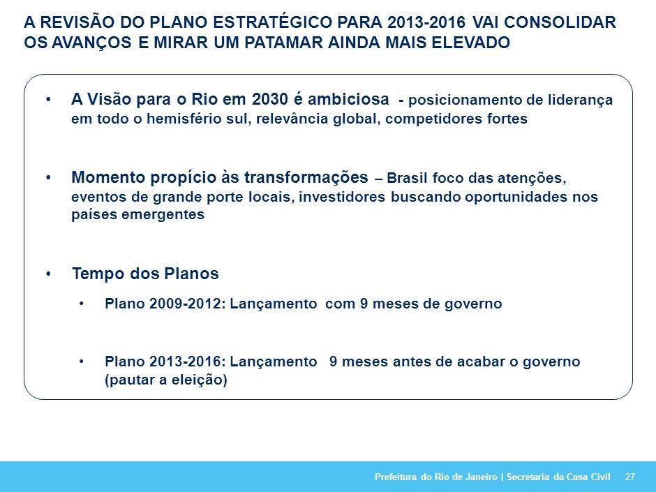 Prefeitura do Rio de Janeiro | Secretaria da Casa Civil AGENDA 26 A Cidade do Rio de Janeiro (contexto) 1 Resultados (2009-2012) 4 Os Primeiros 100 di