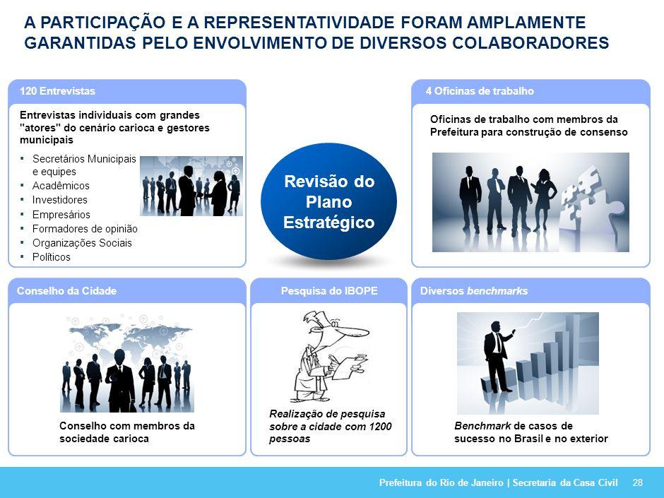 Prefeitura do Rio de Janeiro | Secretaria da Casa Civil27 A REVISÃO DO PLANO ESTRATÉGICO PARA 2013-2016 VAI CONSOLIDAR OS AVANÇOS E MIRAR UM PATAMAR A