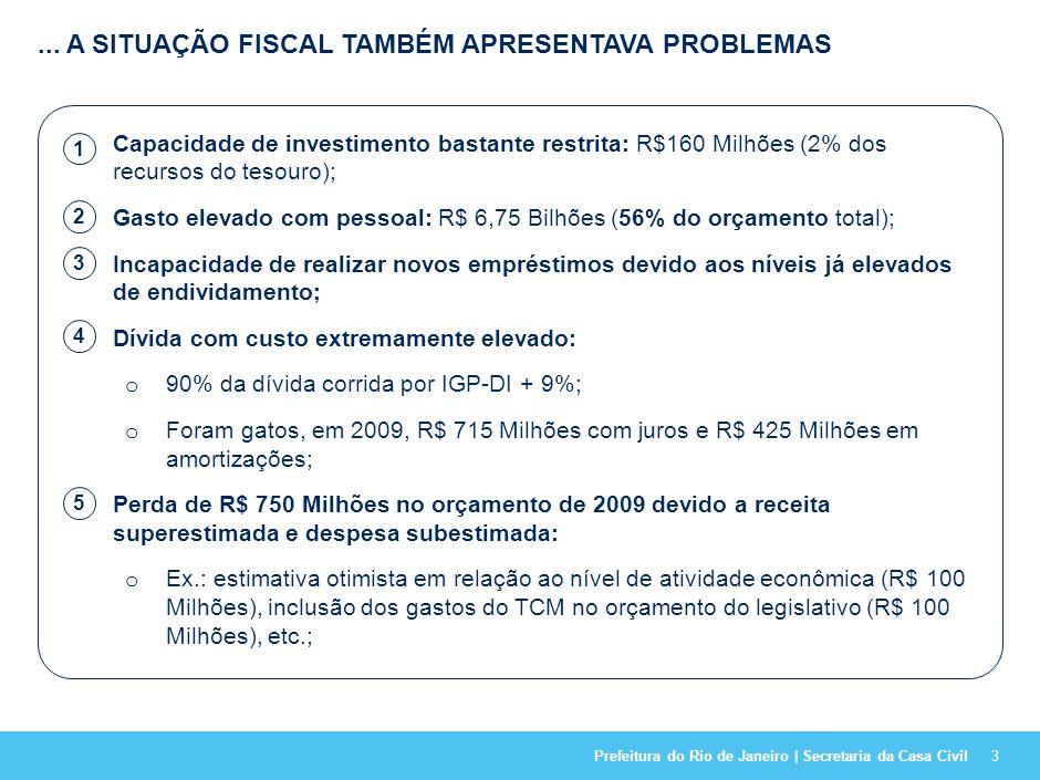 Prefeitura do Rio de Janeiro | Secretaria da Casa Civil33 A OUSADIA FOI FOMENTADA NO DESENVOLVIMENTO DAS METAS ESTRATÉGICAS, TENDO EM VISTA A AMBIÇÃO CONTIDA NA VISÃO 2030 Meta Estratégica Cobertura do Saúde da Família* Notas médias anos inicial e final IDEB Redução de área de favelas* Domicílios urbanizados Morar Carioca* Capacidade de investimento no orçamento total Atendimentos ao Cidadão por ano em canais remotos Mortalidade infantil por 1000 nascidos Redução taxa acidentes com vítimas no trânsito * cumulativos 35% 5,1 e 4,3 3,5% 70 mil 10% 1,2 milhão 12,2 10% 70% 6,0 e 5,0 5,0% 156 mil 15% 3,5 milhões 9,8 15% 2009-20122013-2016
